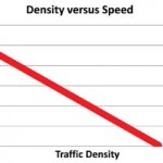Speed-versus-Traffic-Density