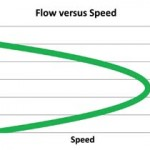 Speed-versus-Traffic-Flow