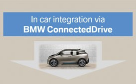 Intelligent parking search solutions from BMW