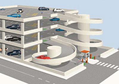 parking-controls