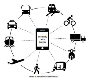 Mobility as a Service Need, Opportunities & Challenges in